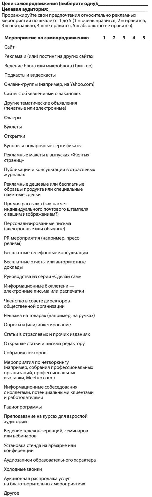 Ответы на тест по маркетингу с сайта nica где могут быть показаны объявления яндекс.директ