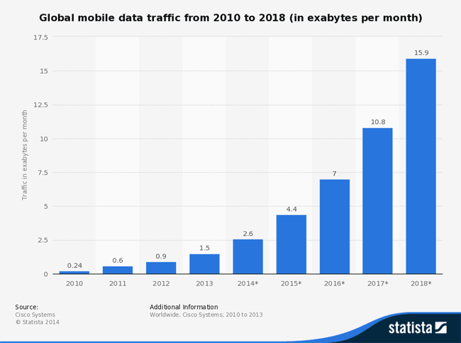 prognozi-sotsialnoy-i-mobilnoy-industrii-kazino-2018