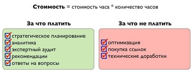 Seo в стоимость часа ломбард владивосток часовой