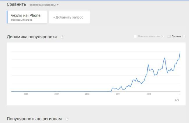Есть предположения, когда наблюдался заметный рост числа поисковых  запросов  Я просмотрел историю развития iPhone на Википедии, и так  получается, ... 1634b111f57