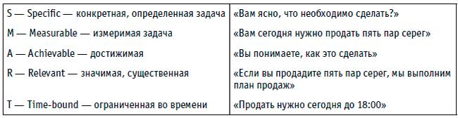 Православный приход счет 86 01 содержание религиозной организации